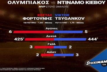 Το δίλημμα του Seri: Θα νικήσει ο Ολυμπιακός;