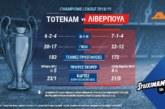 Fantasy τουρνουά και στον τελικό του Champions League!