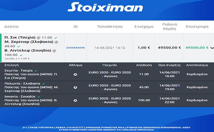 Με 1€ κέρδισε 49.500€ στα ματς της Δευτέρας στη Stoiximan!